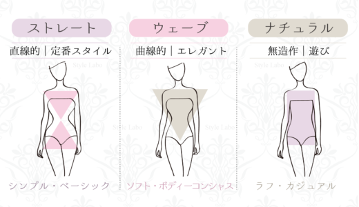 「買ったのに着ない服」を無くす方法 ~形編~