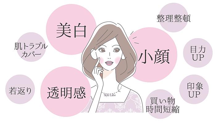パーソナルカラー診断 効果 StyleLabo